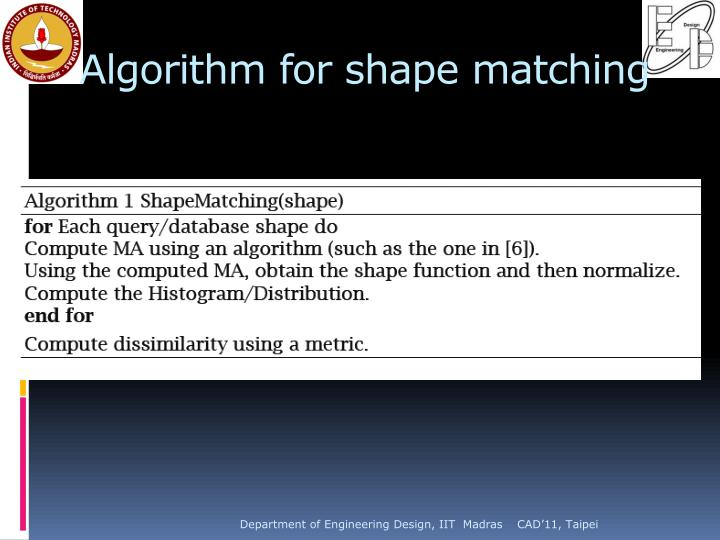 Algorithm for shape matching