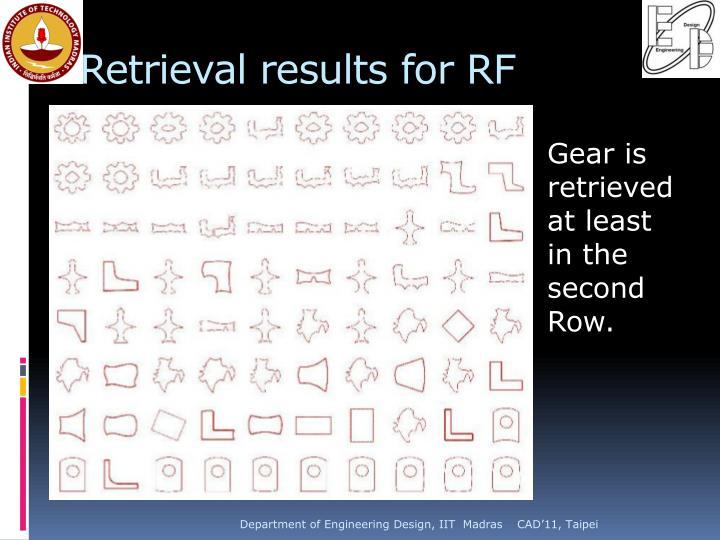 Retrieval results for RF