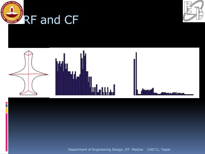 RF and CF