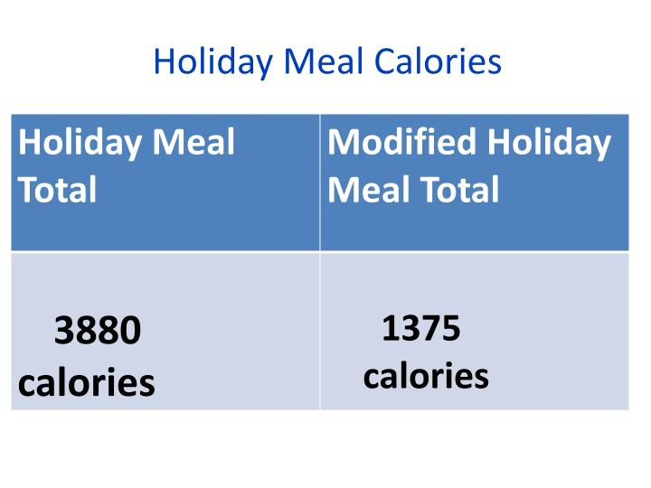 Holiday Meal Calories