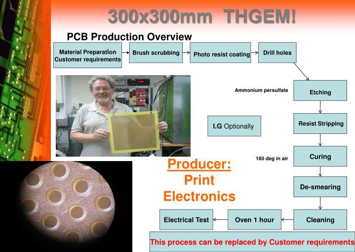 300x300mm  THGEM!