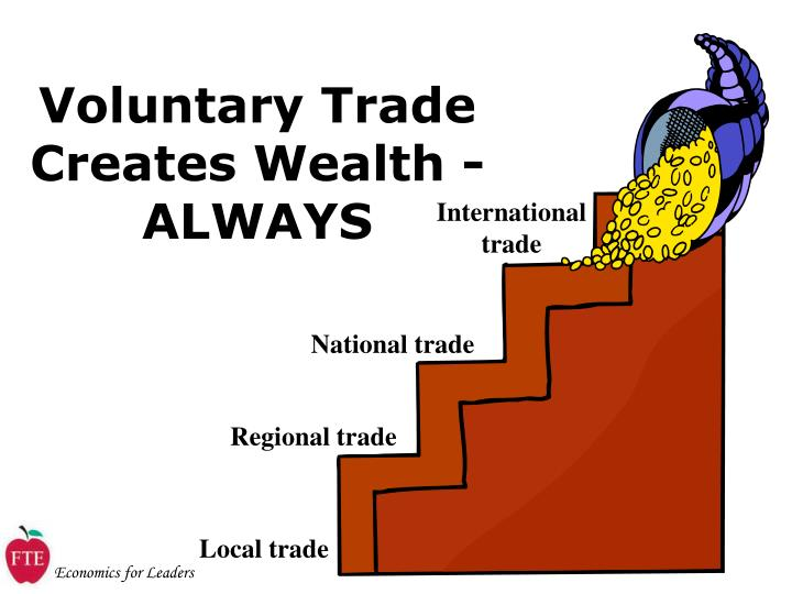 Voluntary Trade Creates Wealth - ALWAYS