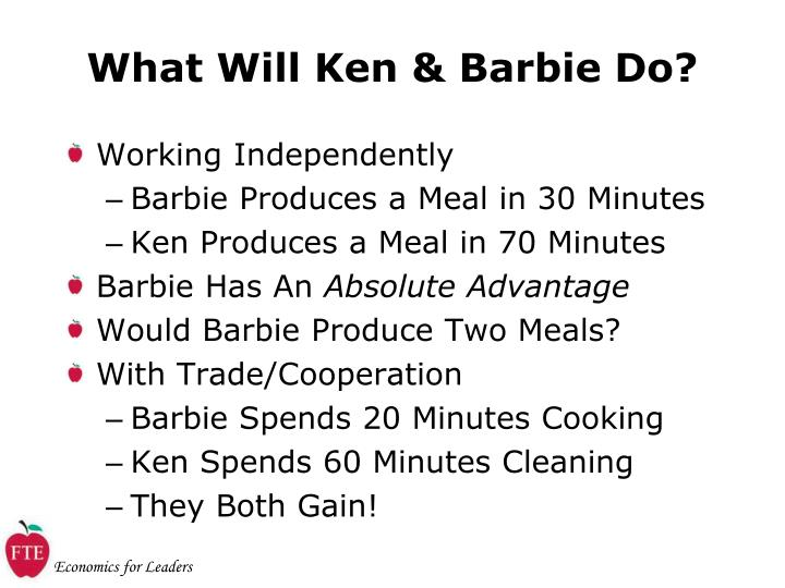 What Will Ken & Barbie Do?
