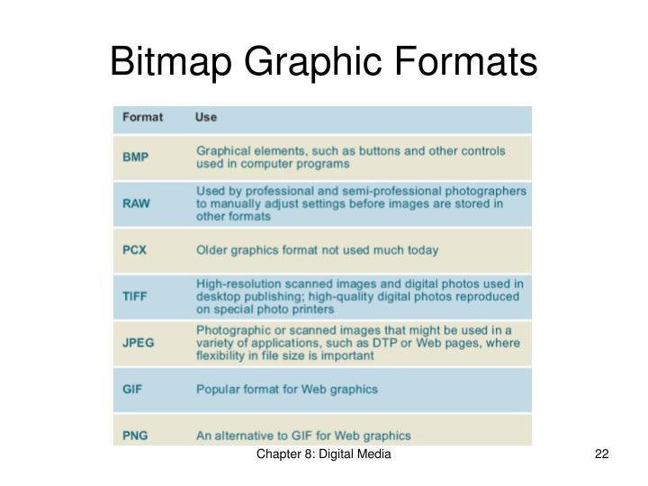 Bitmap Graphic Formats