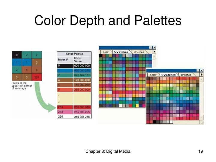 Color Depth and Palettes