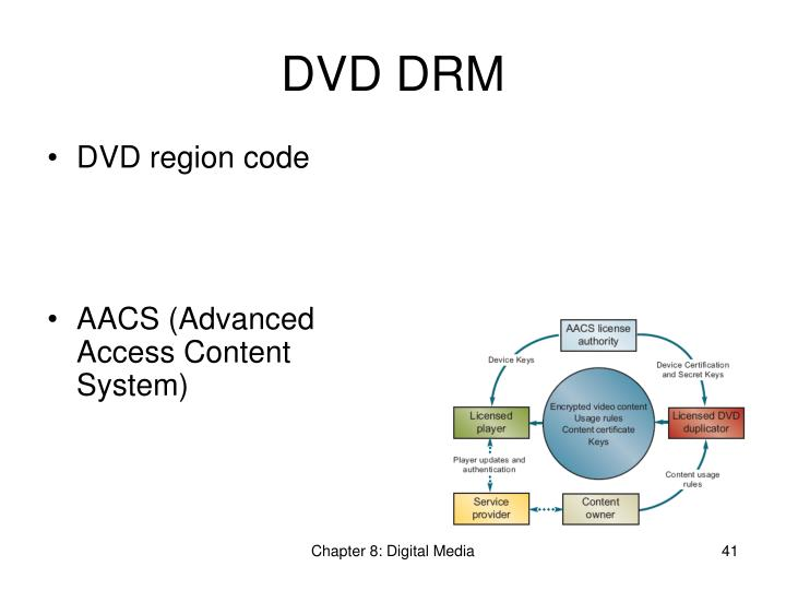 DVD DRM