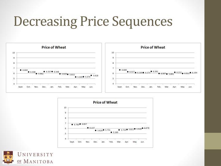 Decreasing Price Sequences