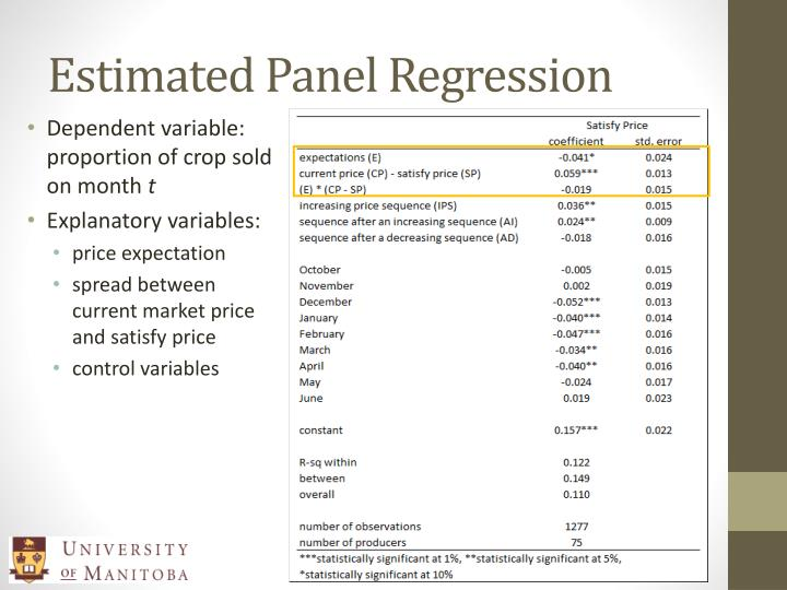 Estimated Panel Regression