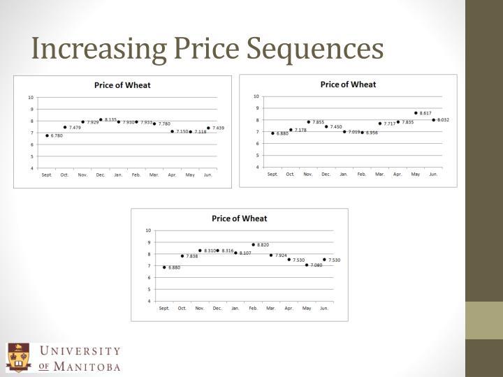Increasing Price Sequences