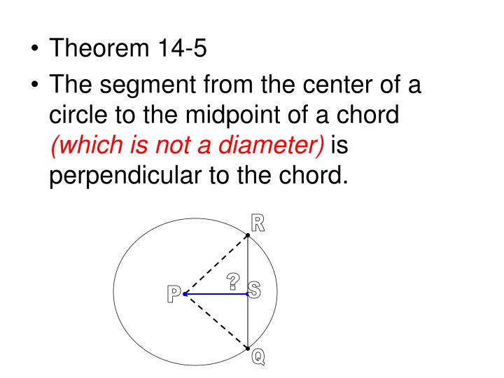 Theorem 14-5