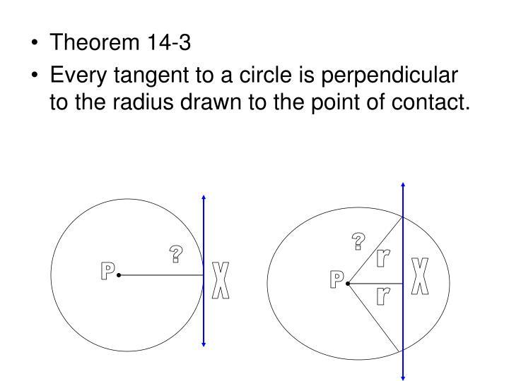Theorem 14-3