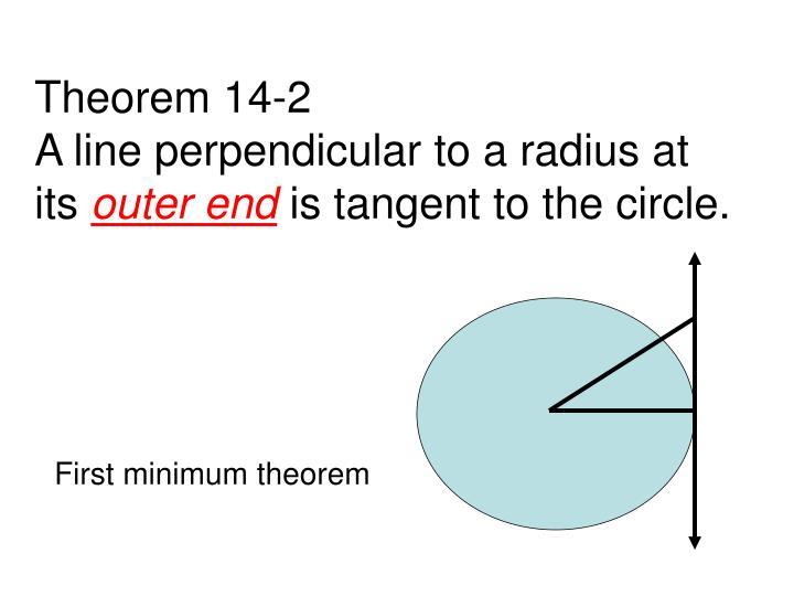 Theorem 14-2