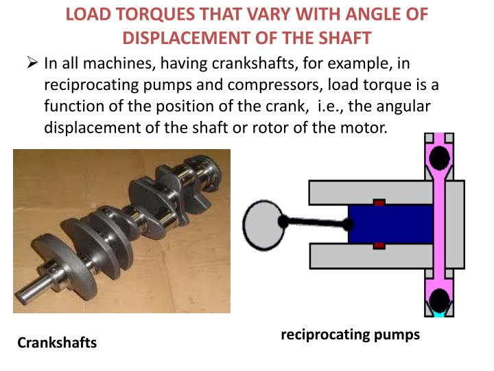 LOAD TORQUES THAT VARY WITH ANGLE OF