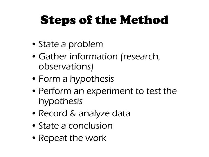 Steps of the Method