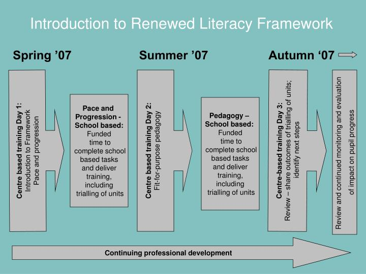 Introduction to Renewed Literacy Framework