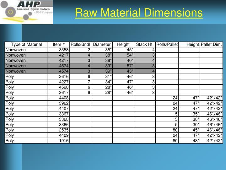 Raw Material Dimensions