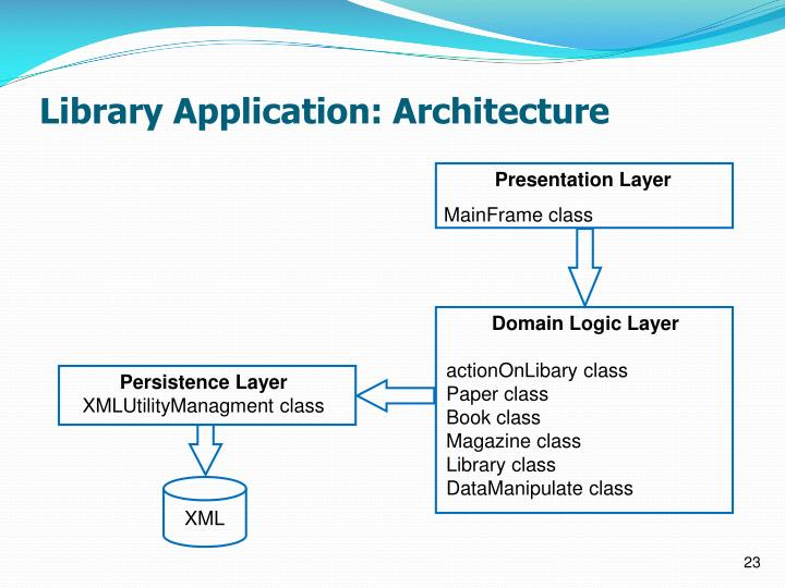 Library Application: Architecture