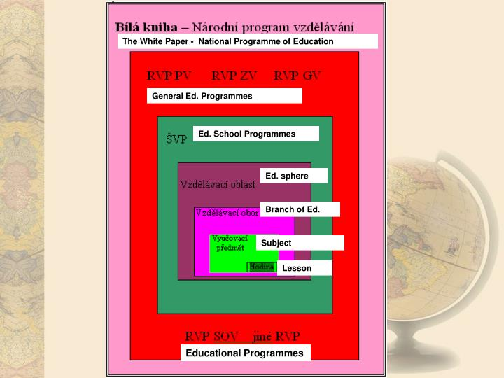 The White Paper -  National Programme of Education
