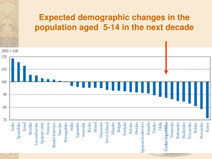 Expected demographic changes in the population aged  5-14 in the next decade