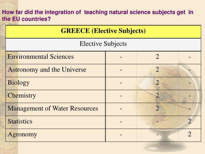 How far did the integration of  teaching natural science subjects get  in the EU countries?