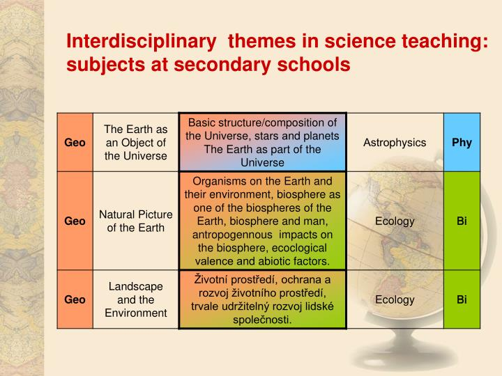 Interdisciplinary  themes in science teaching: subjects at secondary schools