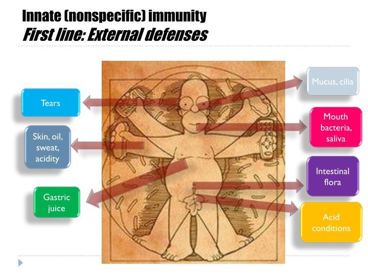 Innate (nonspecific) immunity