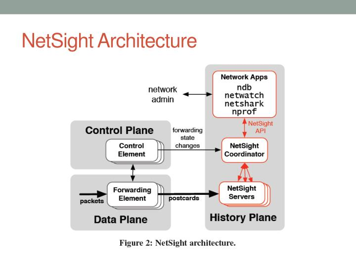 NetSight