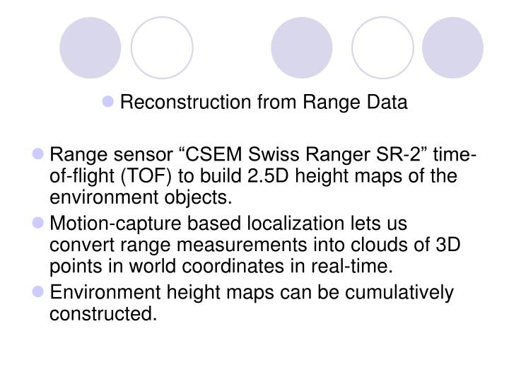 Reconstruction from Range Data