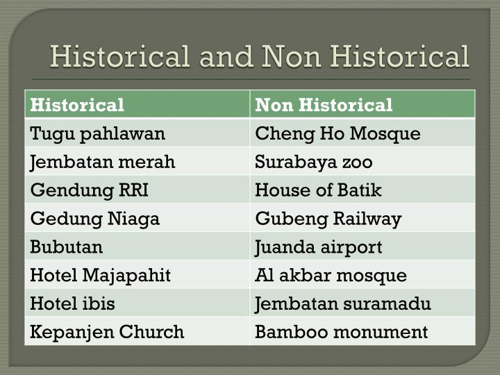Historical and non historical