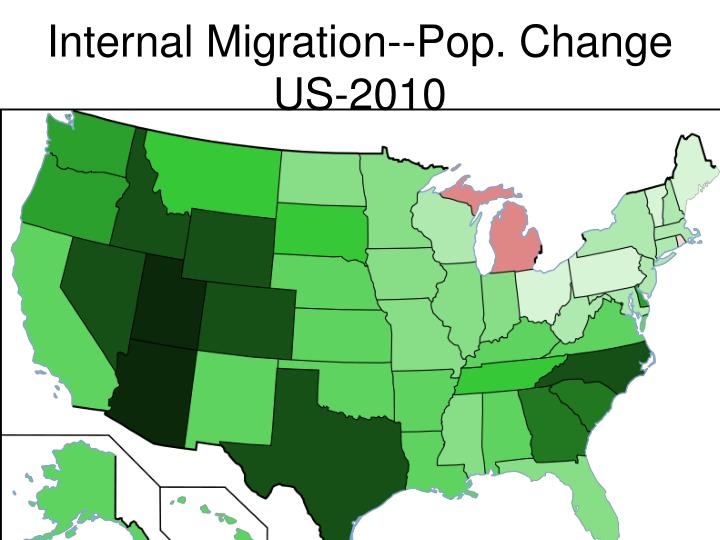 Internal Migration--Pop. Change US-2010