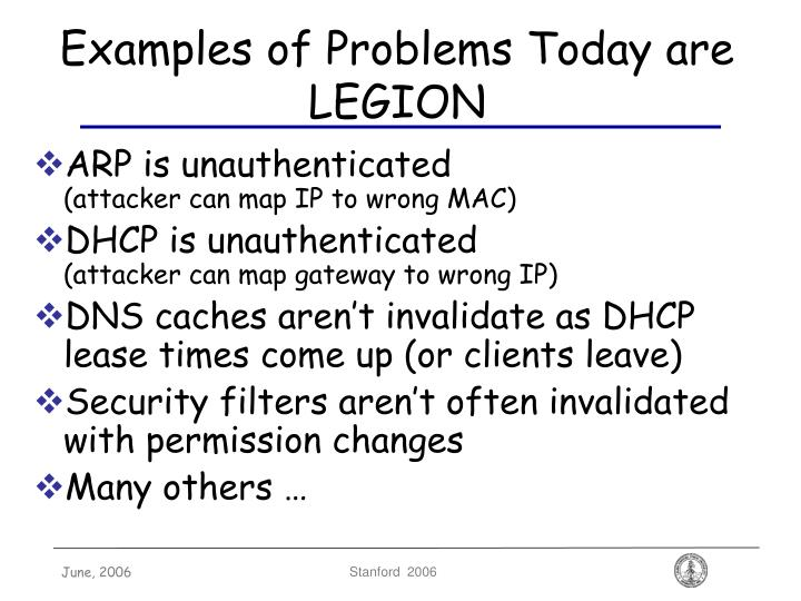 Examples of Problems Today are