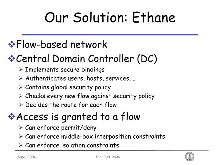 Our Solution: Ethane