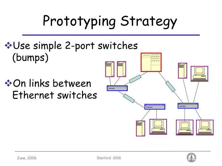 Prototyping Strategy