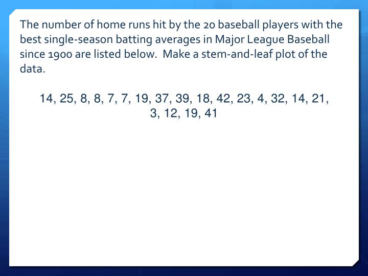 The number of home runs hit by the 20 baseball players with the best single-season batting averages in Major League Baseball since 1900 are listed below.  Make a stem-and-leaf plot of the data.