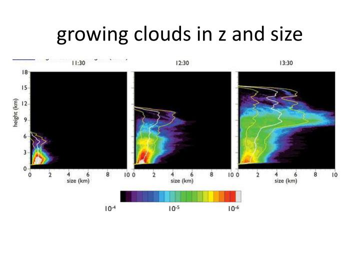 growing clouds in z and size