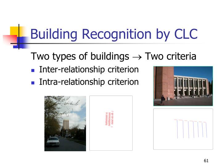 Building Recognition by CLC