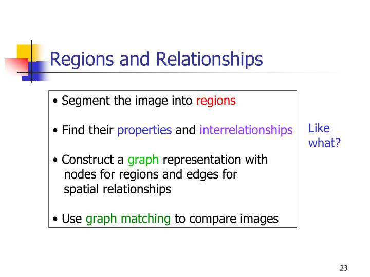 Regions and Relationships