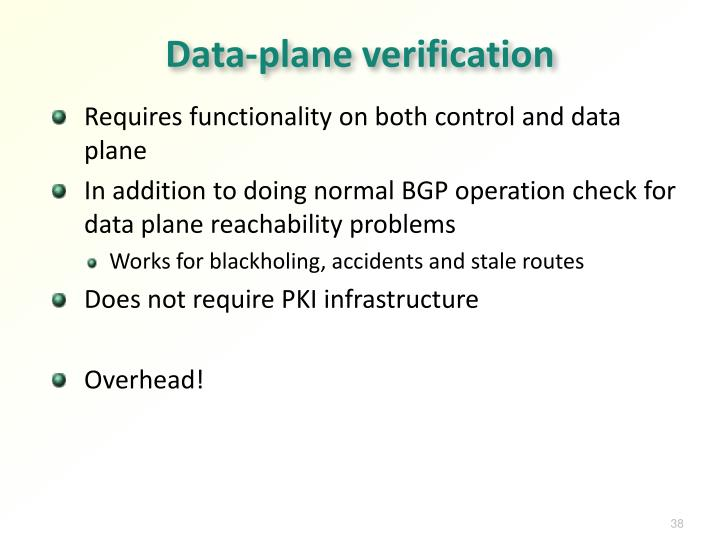 Data-plane verification