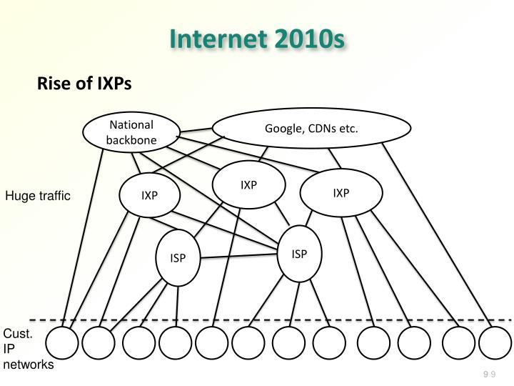 Internet 2010s