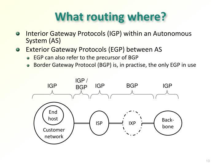 What routing where?