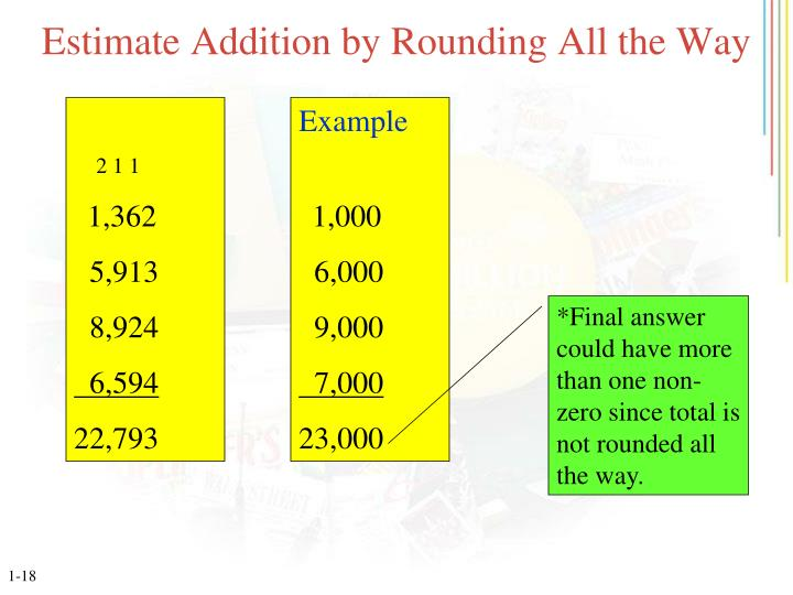 Estimate Addition by Rounding All the Way
