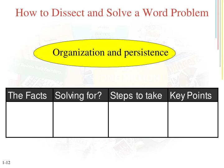 How to Dissect and Solve a Word Problem