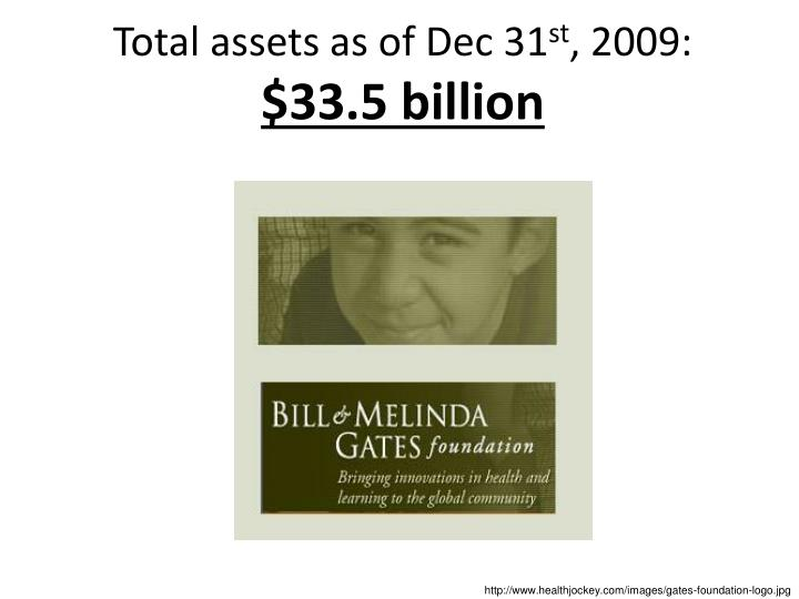 Total assets as of Dec 31