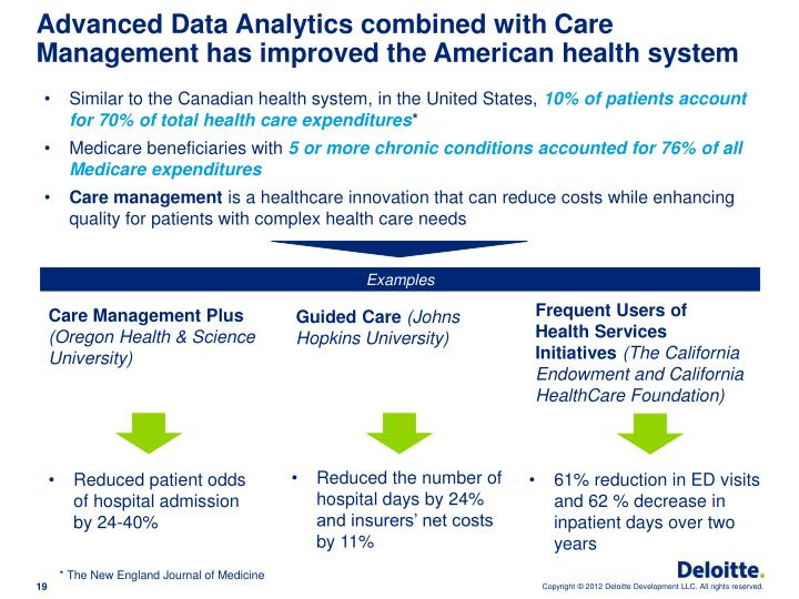 Advanced Data Analytics combined with Care Management has improved the American health system