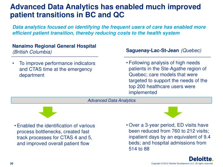 Advanced Data Analytics has enabled much improved patient transitions in BC and QC