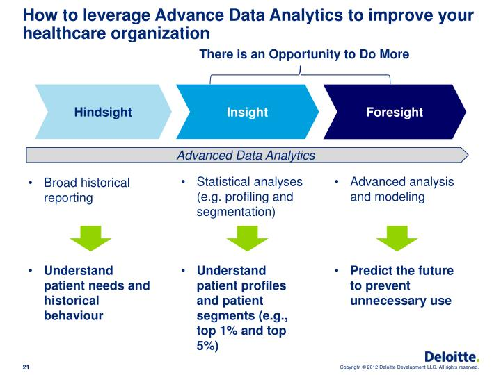 How to leverage Advance Data Analytics to improve your healthcare organization