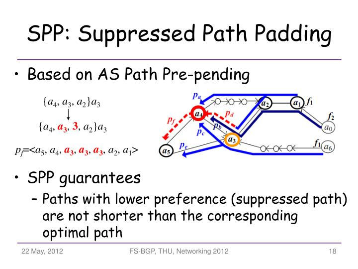SPP: Suppressed Path Padding