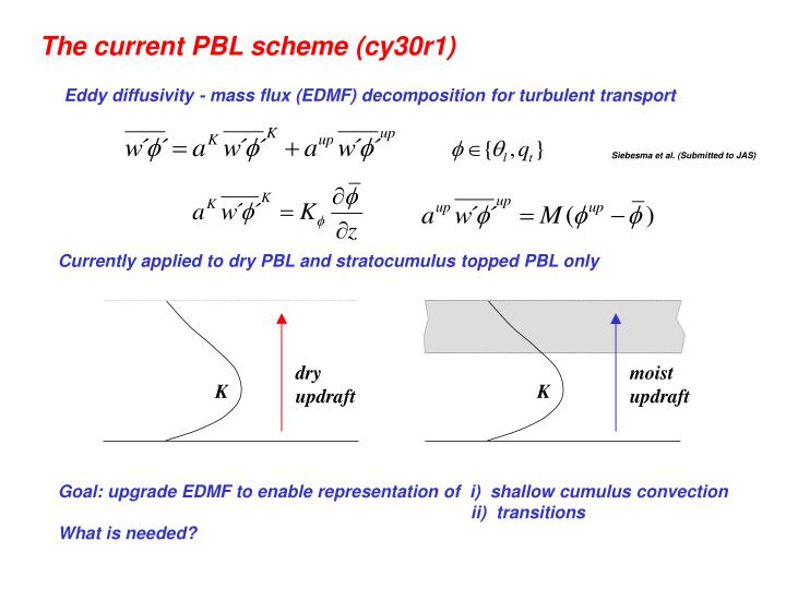The current PBL scheme (cy30r1)