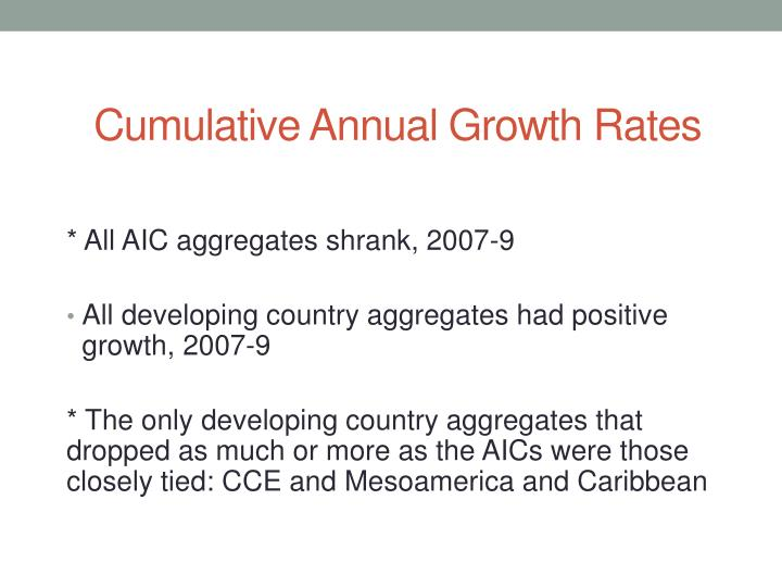 Cumulative Annual Growth