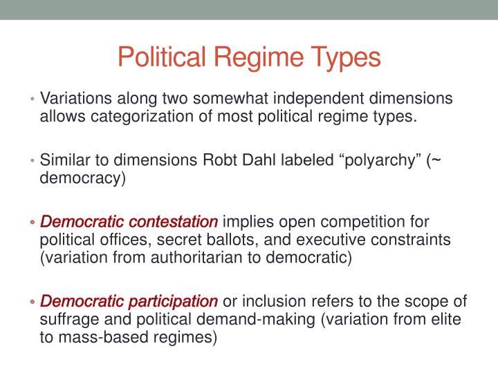 Political Regime Types